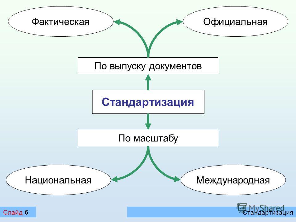 Метрология, стандартизация и сертификация. международная стандартизация. стандартизация - это...