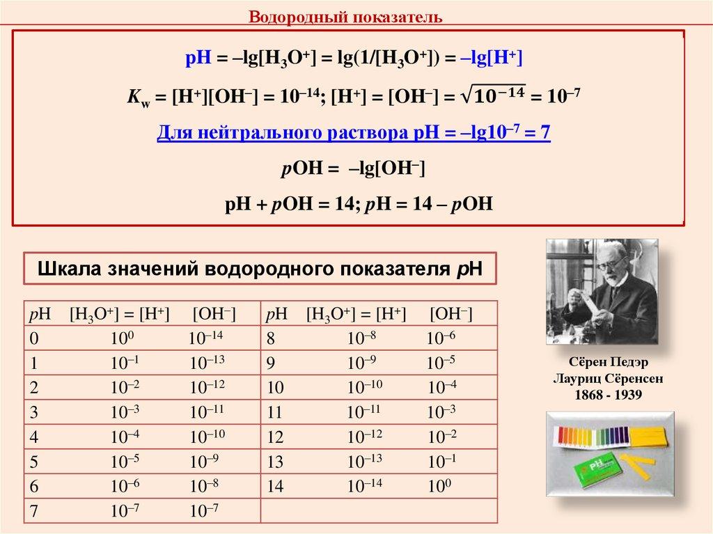 Как измерить кислотность (ph) питательного раствора?