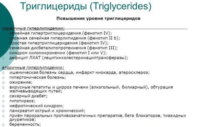 Анализ крови на триглицериды: показания, расшифровка