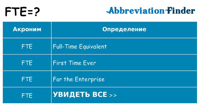 Продажи на одного работника | показатели использования активов | финансовые коэффициенты