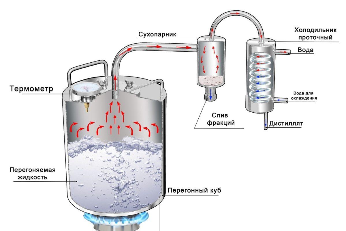 Пластиковый кессон для скважины: преимущества и недостатки, руководство по установке