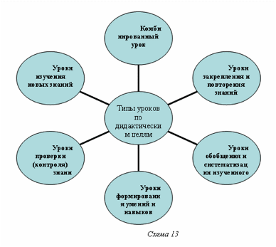 Форма обучения в школе: какие бывают и как правильно выбрать?