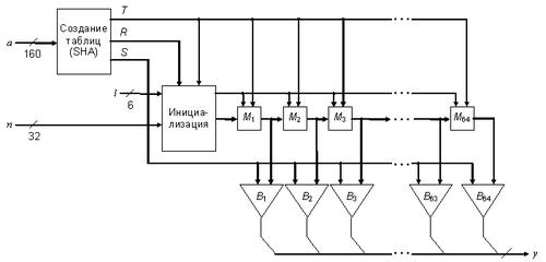 Алгоритмы ветвления и циклические алгоритмы. 6-й класс