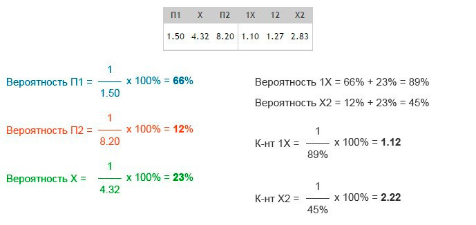 Что такое ключевая ставка цб: значение для экономики россии и ее граждан