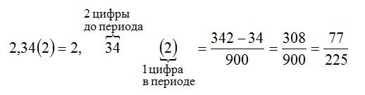 Периодические десятичные дроби