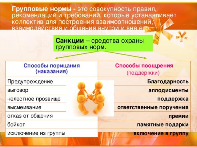Что такое групповые нормы: определение, требование, классификация и особенности :: businessman.ru
