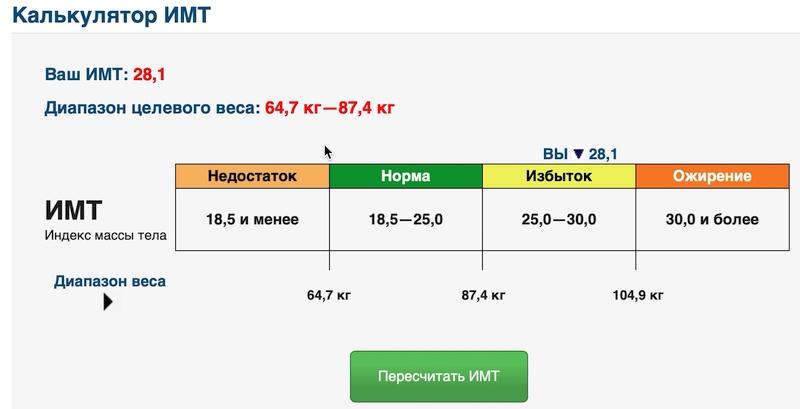 Как понять целевой вес