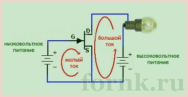 Что такое транзистор? (принцип действия, назначение и применение, как выглядит)