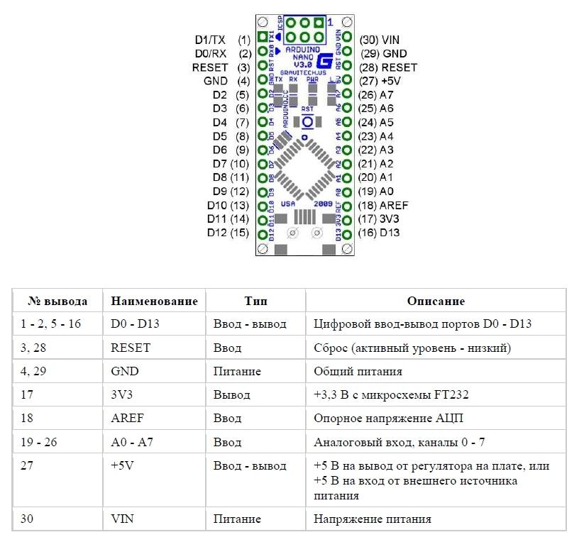 Ардуино шим: расшифровка, определение, примеры
