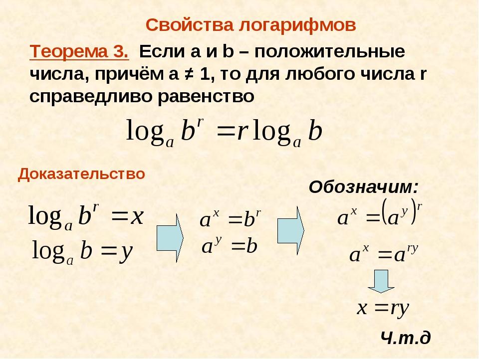 Натуральный логарифм, функция ln x