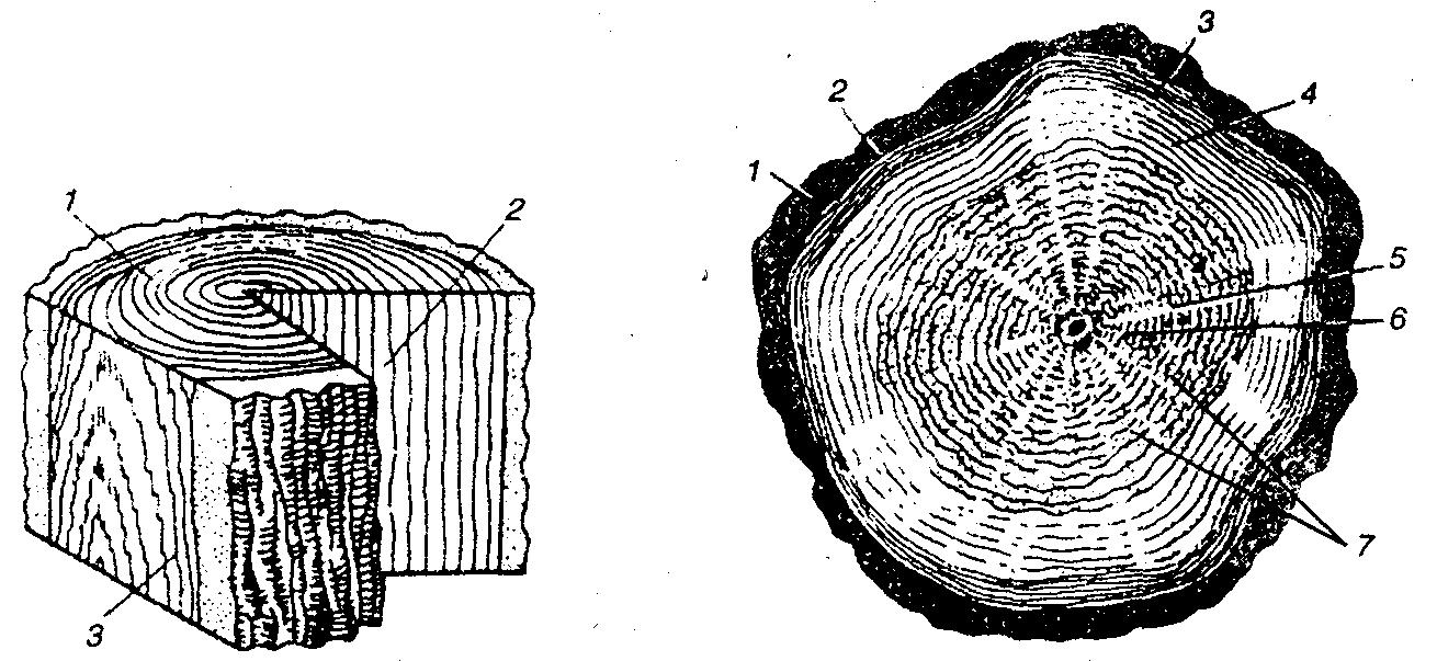 Гост 17462-84