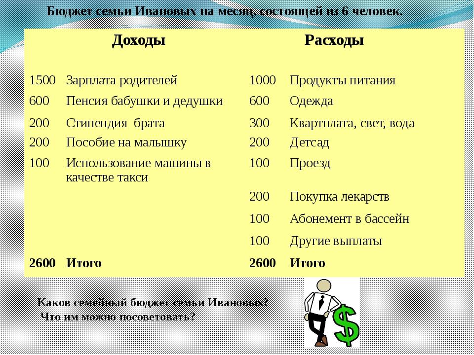 """Семейный бюджет от """"а"""" до """"я"""""""