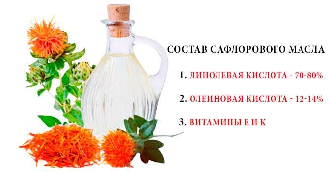Сафлоровое масло — полезные свойства и вред | польза и вред