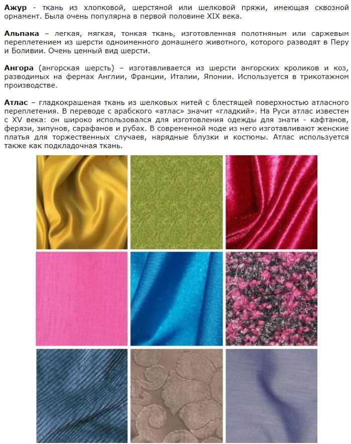 Эластомерные волокна — спандекс, анидекс, нейлон-спандекс, описание