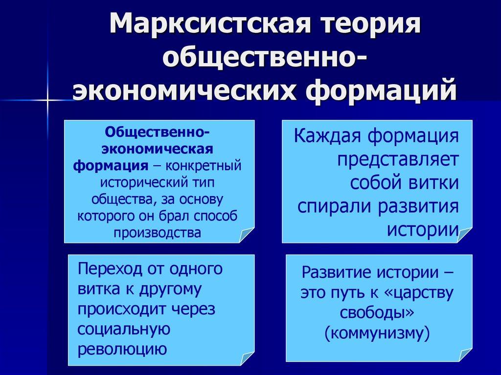 Общественно-экономическая формация
