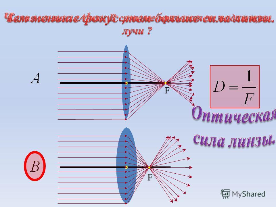 Оптическая сила — википедия с видео // wiki 2