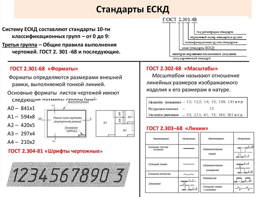 Разбор: есть ли гост в россии, чем он отличается от технических условий и что лучше