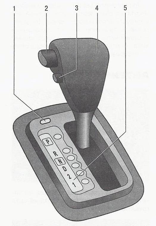 Для чего нужна кнопка autohold и как её правильно использовать на автомобиле