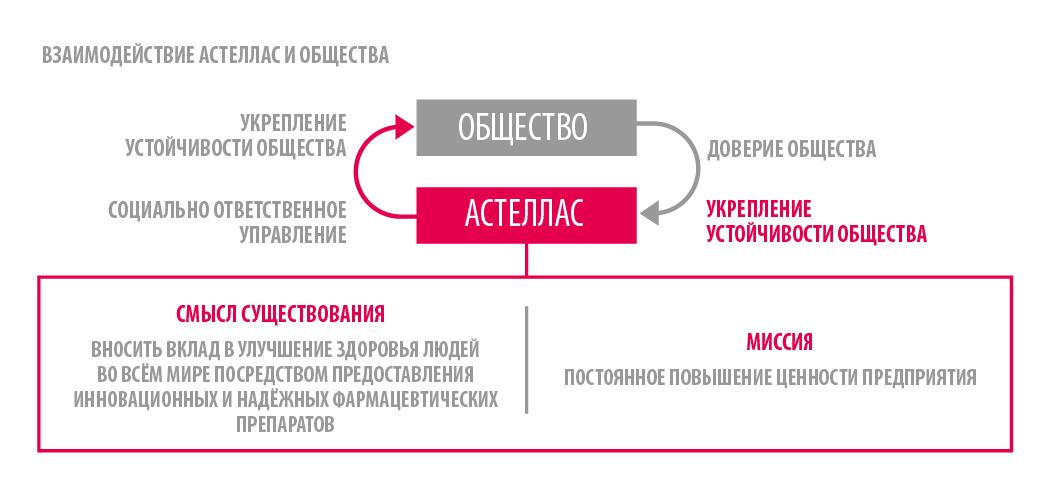 K5.ru - открытие регионального представительства ксо