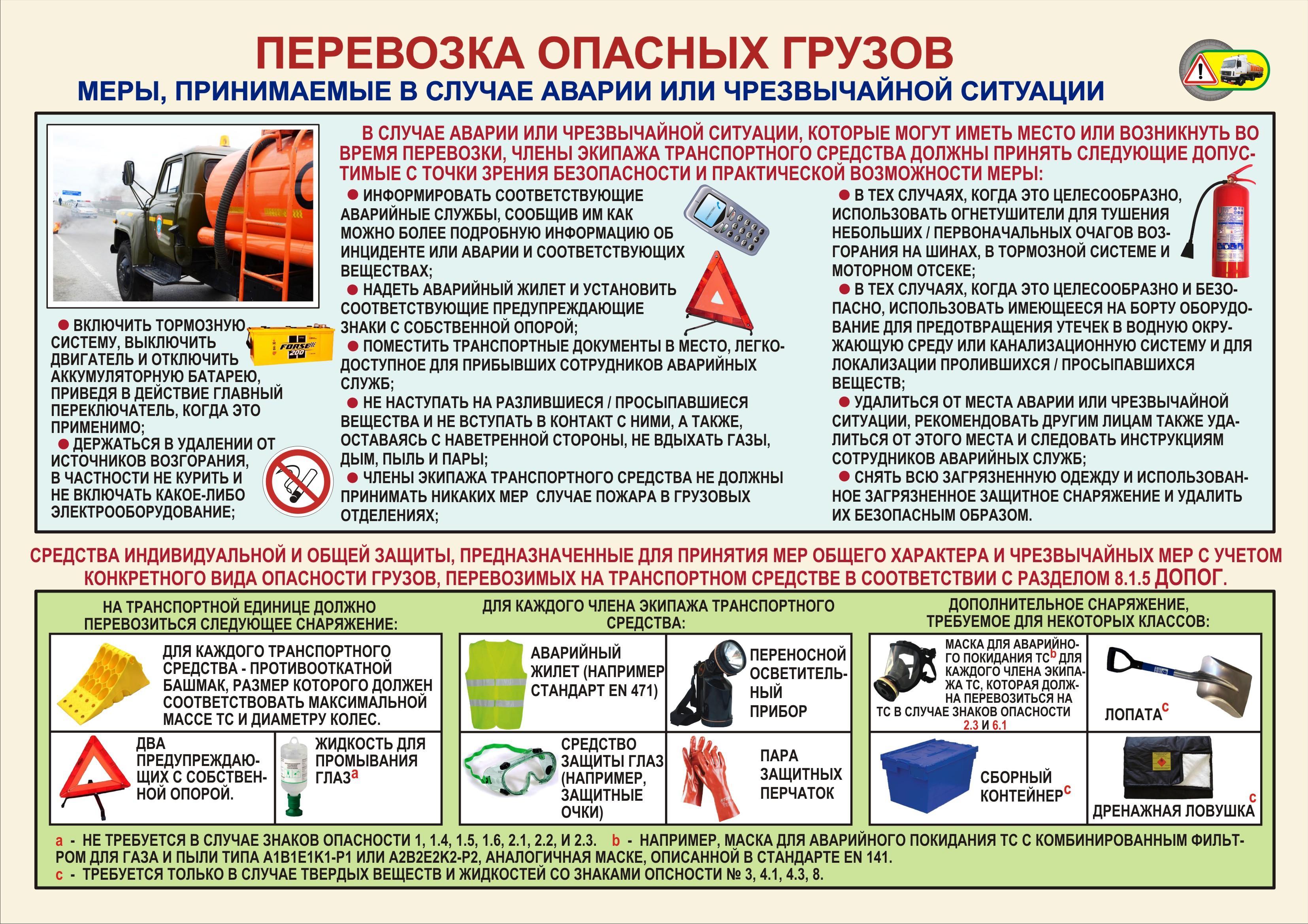 Европейское соглашение о международной дорожной перевозке опасных грузов (допог), международное соглашение от 30 сентября 1957 года