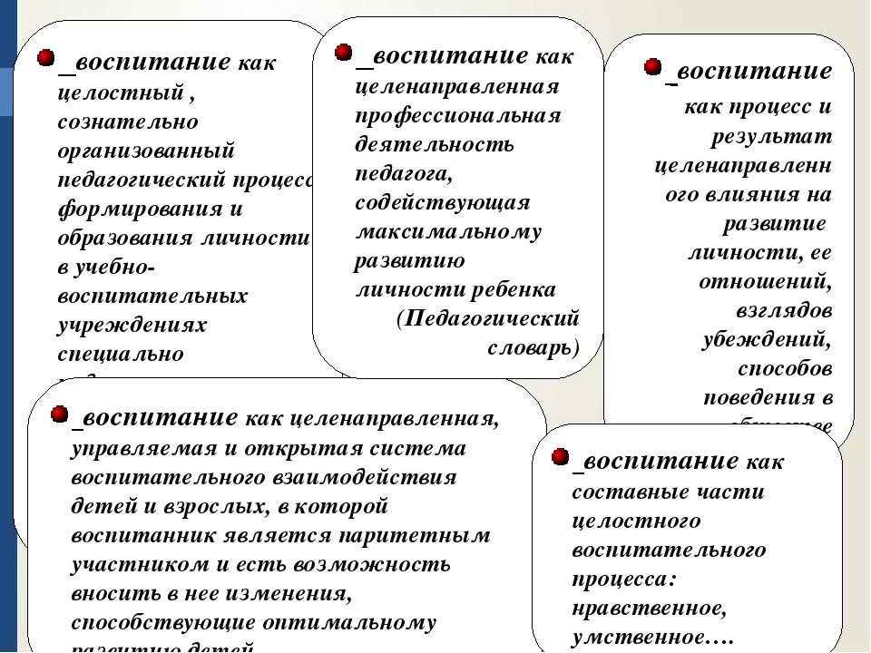 Воспитание определение, виды, принципы и цели