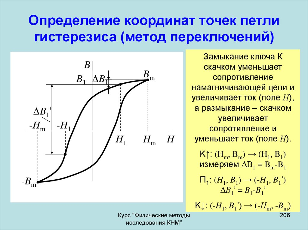 Гистерезис — википедия с видео // wiki 2