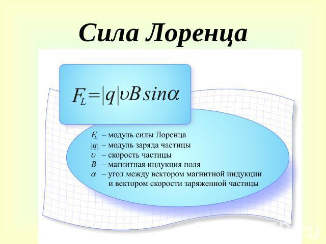 Магнитное поле. вектор магнитной индукции. правило буравчика. закон ампера и сила ампера. сила лоренца. правило левой руки. электромагнитная индукция, магнитный поток, правило ленца, закон электромагнитной индукции, самоиндукция, энергия магнитного поля