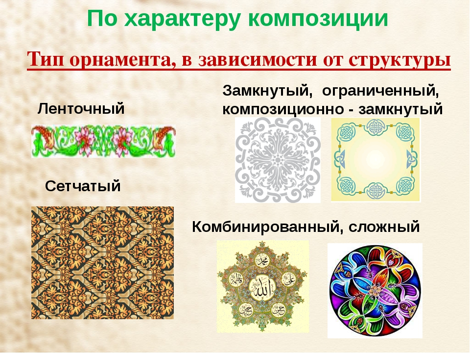 Что такое узор? история появления, глубинный смысл :: syl.ru