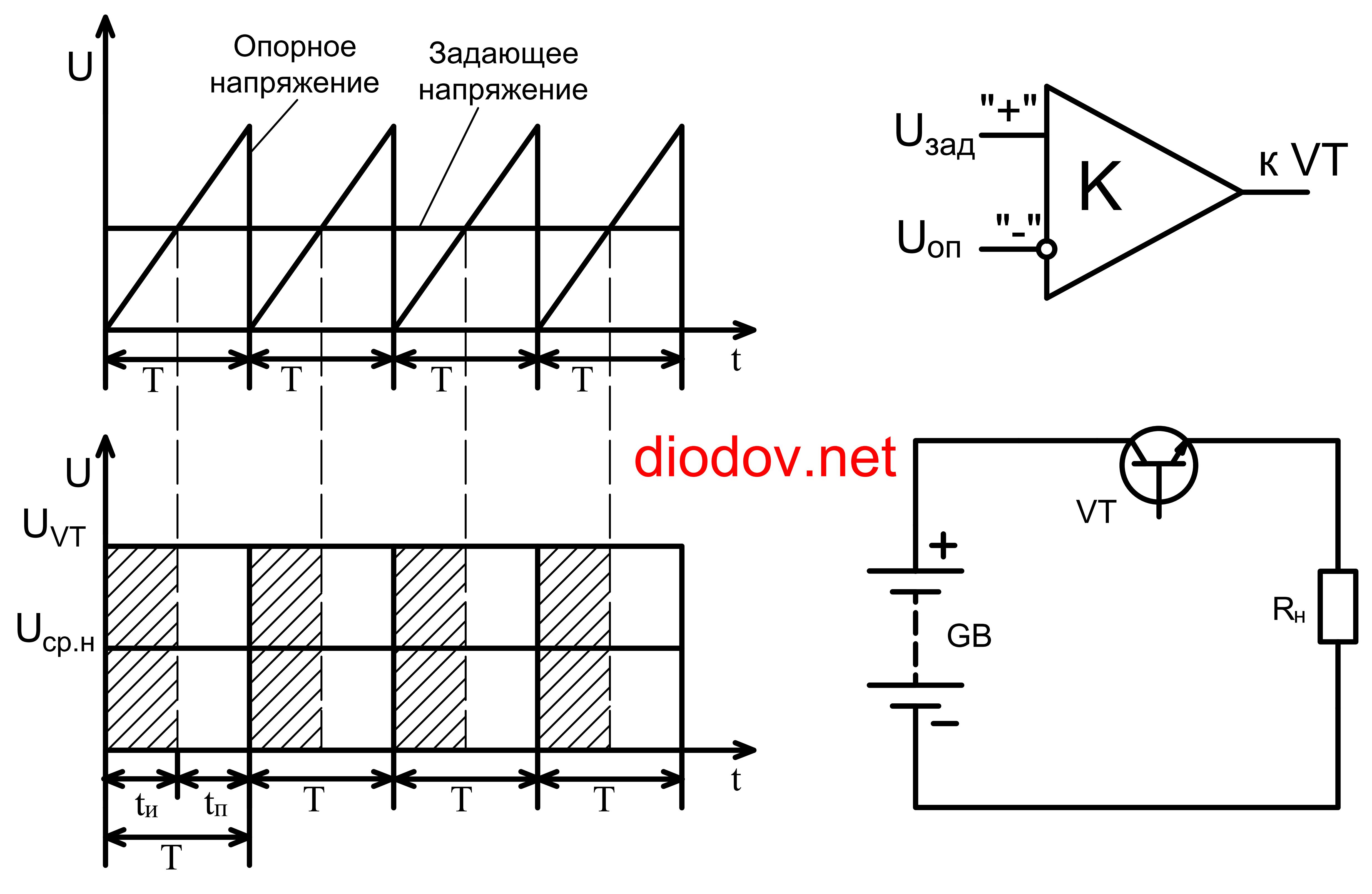 Dc dimming против шим или как регулировать яркость amoled без мерцания. - notebookcheck-ru.com