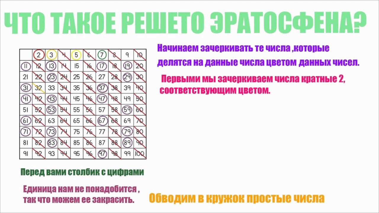Что такое простые числа