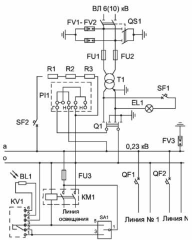 Комплектные трансформаторные подстанции – типы, виды