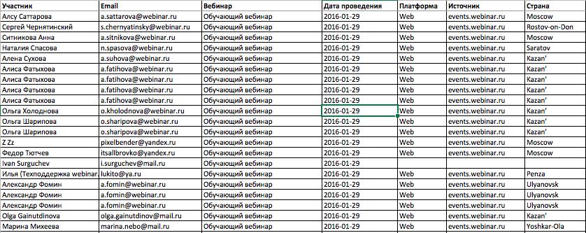 Страница помощи - распространение записи вебинара   webinar.ru