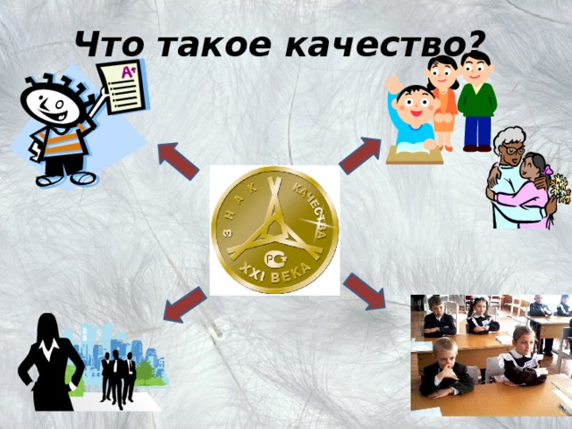 Что такое качество продукции? :: businessman.ru