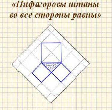 Способы доказательства теорем и приемы решения геометрических задач   математика
