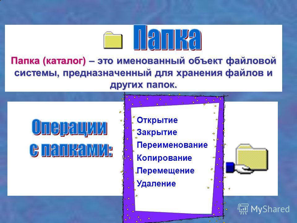 Что такое папка | beginpc.ru