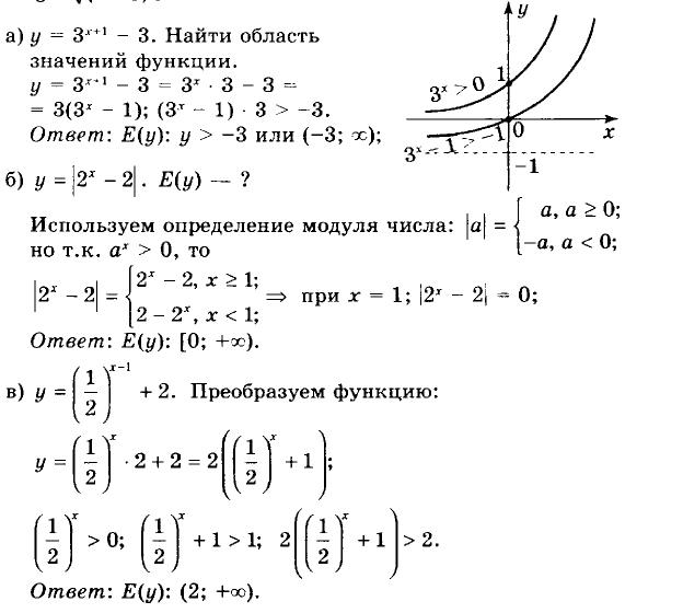 Область значений функции — википедия. что такое область значений функции