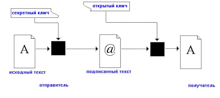 Что это такое блок скзи тахографа в россии в 2020 году