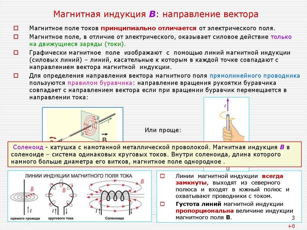 Магнитная индукция — википедия с видео // wiki 2