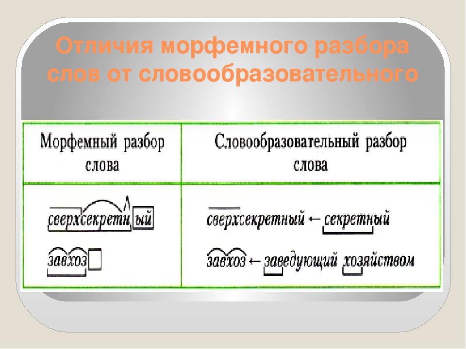 Способы словообразования в русском языке с примерами