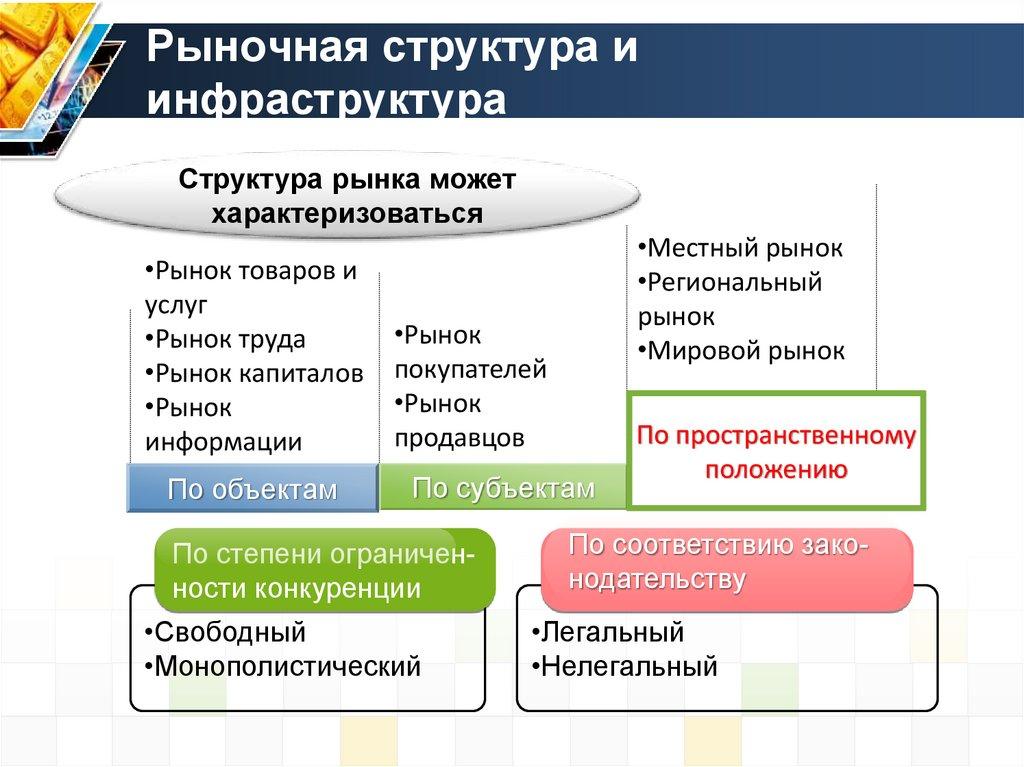 Инфраструктура — википедия. что такое инфраструктура