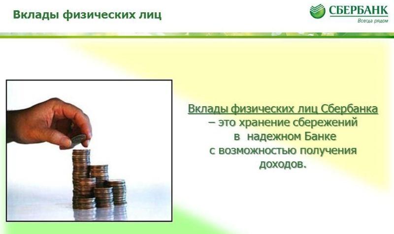 Выгодные проценты по срочным вкладам от сбербанка