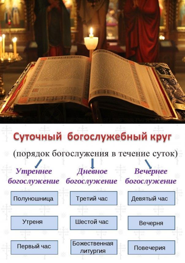 Что такое божественная литургия?