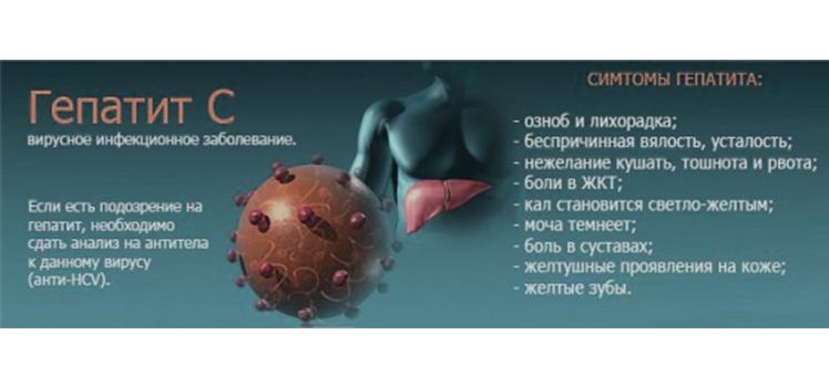Как распознать симптомы гепатита б