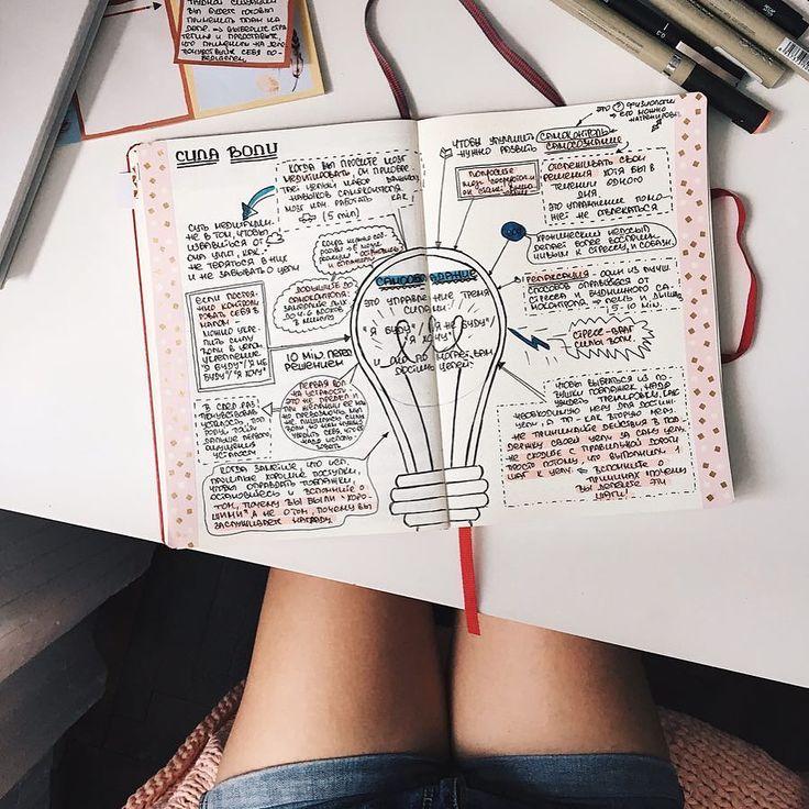 Что такое конспект и как его писать