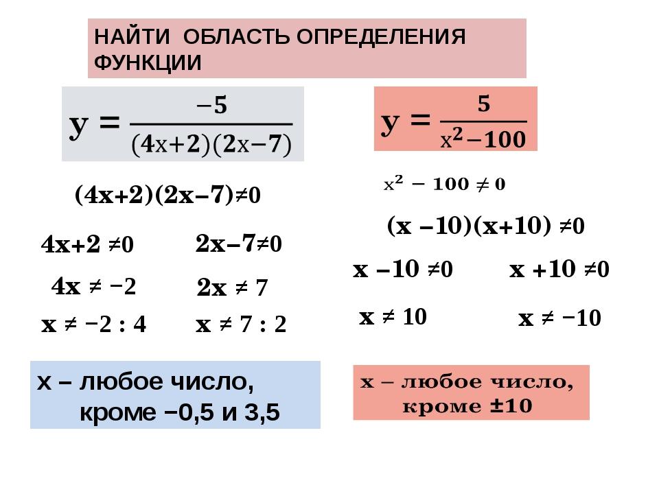 Область определения функции — википедия с видео // wiki 2