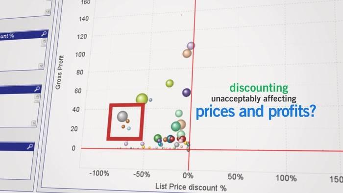 Виды ценообразования