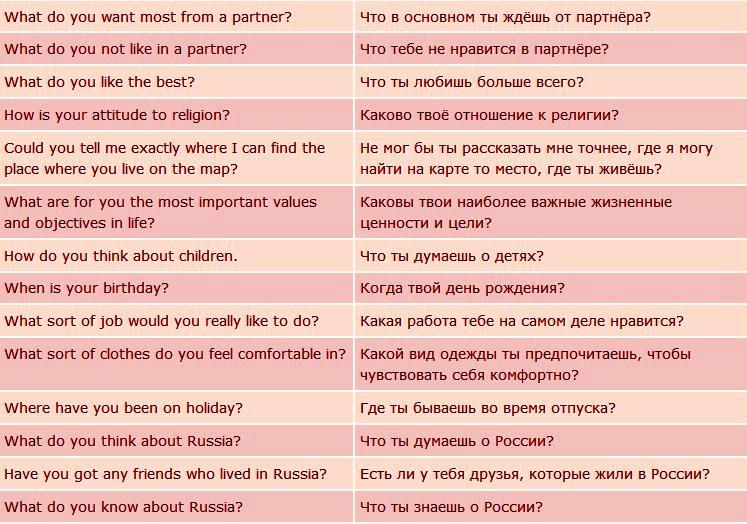 Как флиртовать с девушкой: топ фраз, способов и примеров переписки