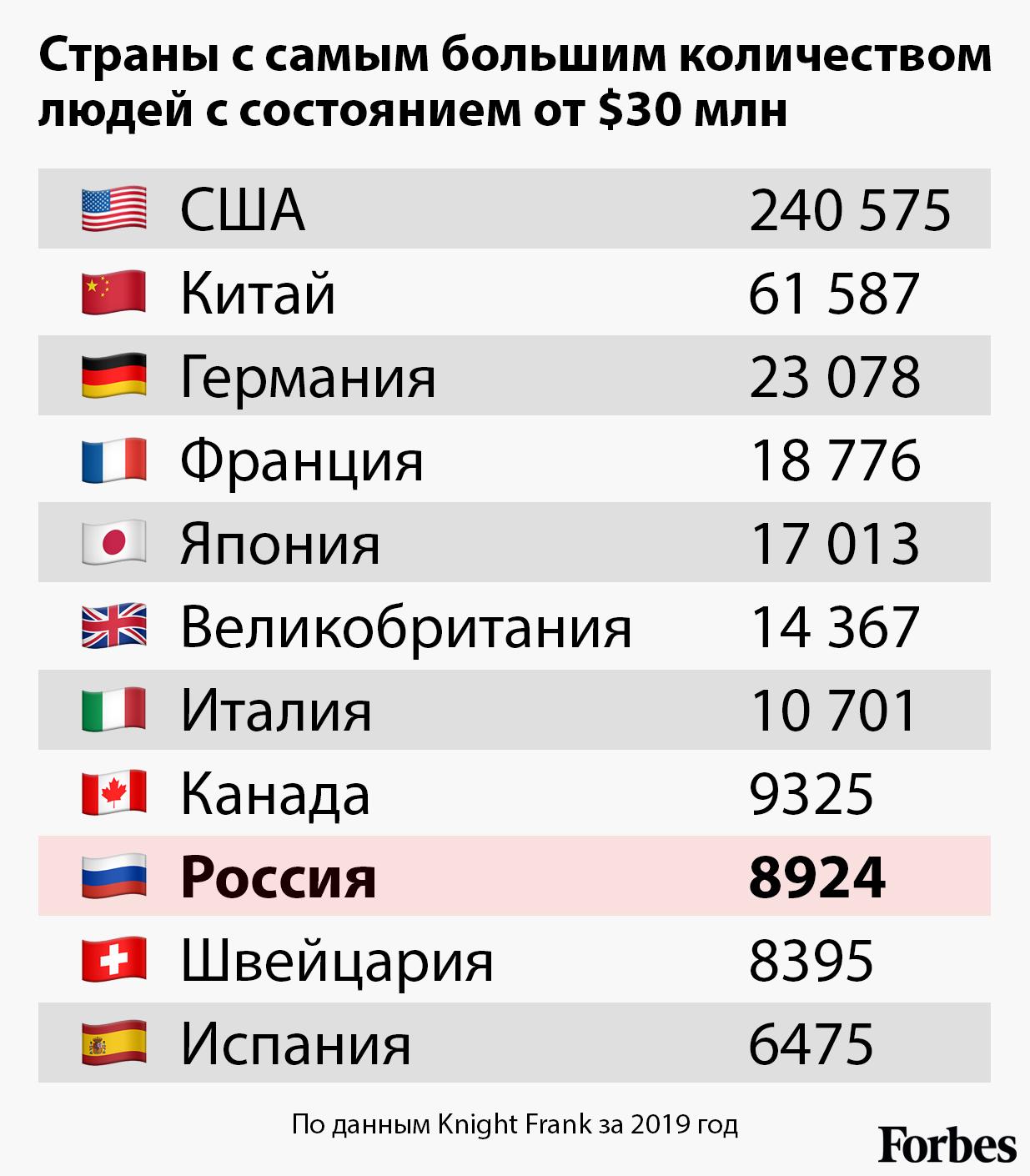 Основательный доход: как россия слезает с нефтяной иглы