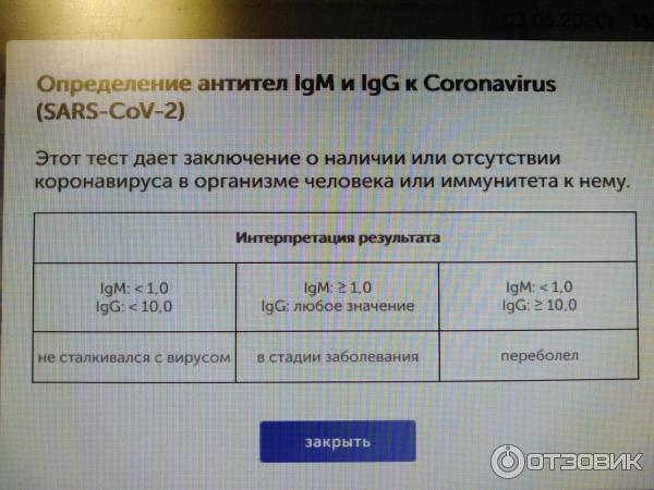 Тест на антитела к коронавирусу: что это, кому делают и нужен ли он вам