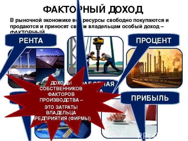 Труд, земля, капитал. что такое факторы производства